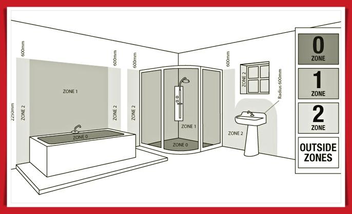 Blog Wentylator łazienkowy Montowany W Kabinie Lub Nad